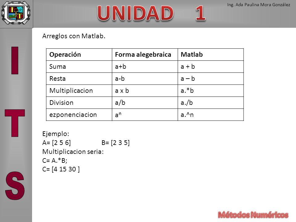 Arreglos con Matlab. Ejemplo: A= [2 5 6] B= [2 3 5] Multiplicacion seria: C= A.*B; C= [4 15 30 ]